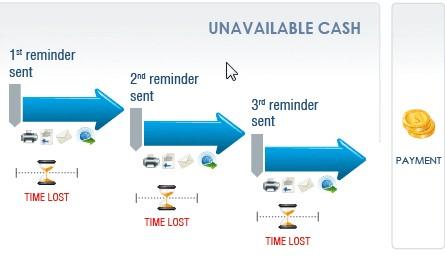 sms pengingat pembayaran