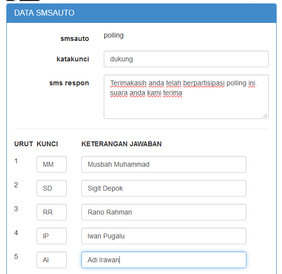 contoh-keyword-polling-sms
