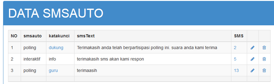 sms-polling